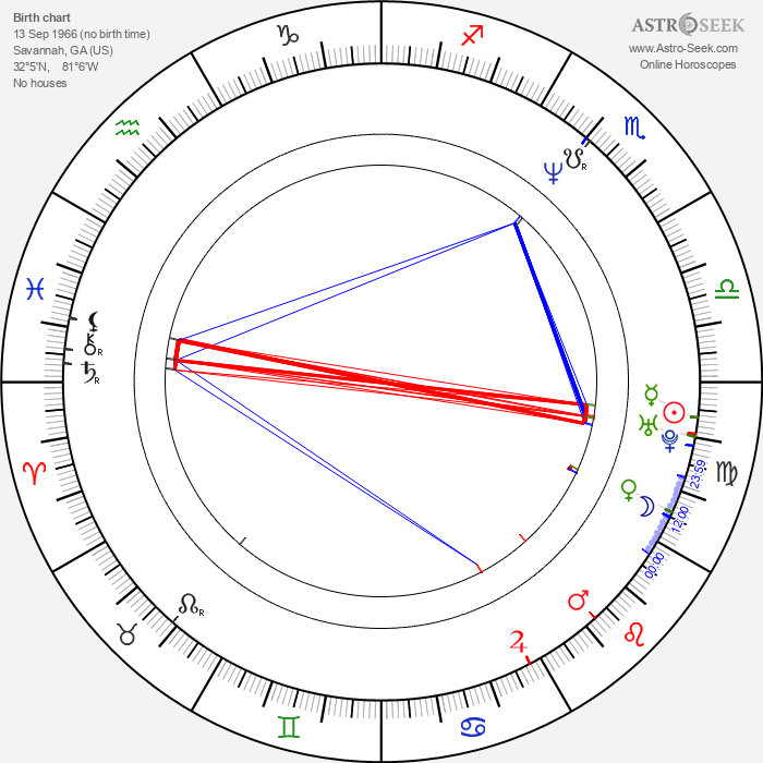 Laura Stepp - Astrology Natal Birth Chart