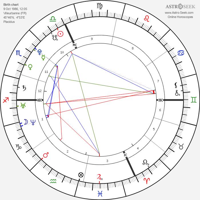 Laure Manaudou - Astrology Natal Birth Chart