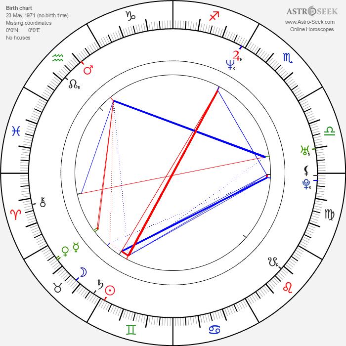 Laurel Holloman - Astrology Natal Birth Chart