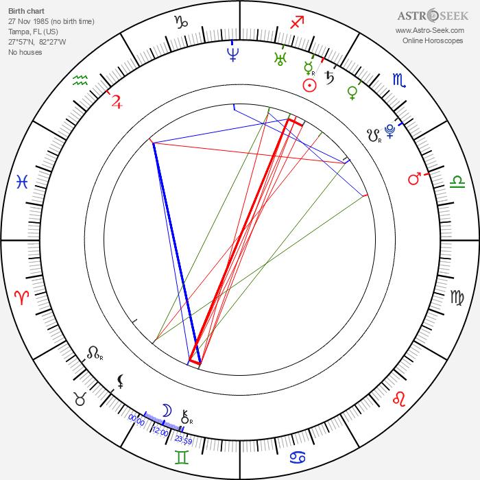 Lauren C. Mayhew - Astrology Natal Birth Chart