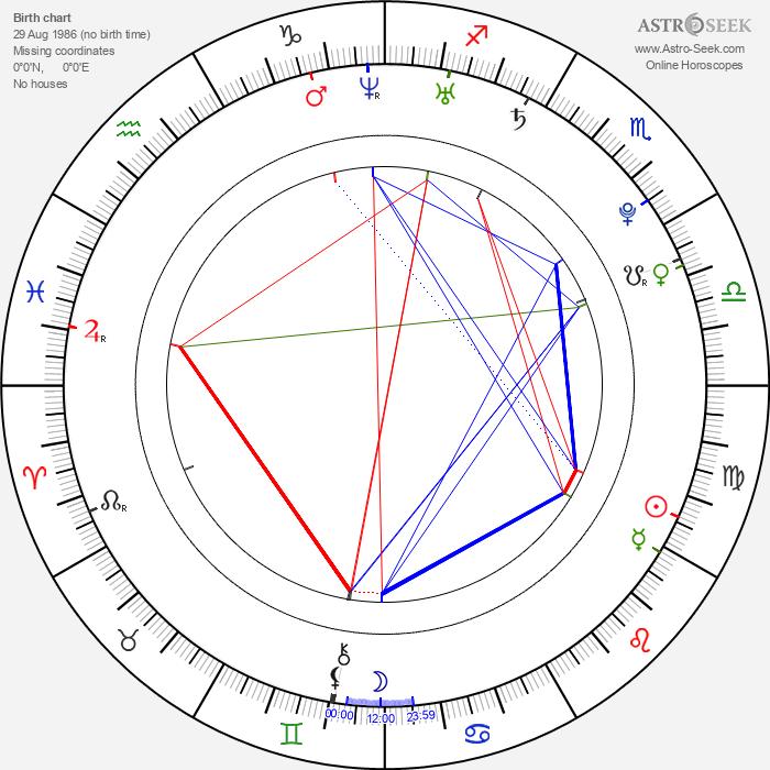 Lauren Collins - Astrology Natal Birth Chart
