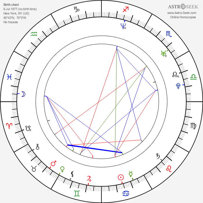 Lauren Fox - Astrology Natal Birth Chart