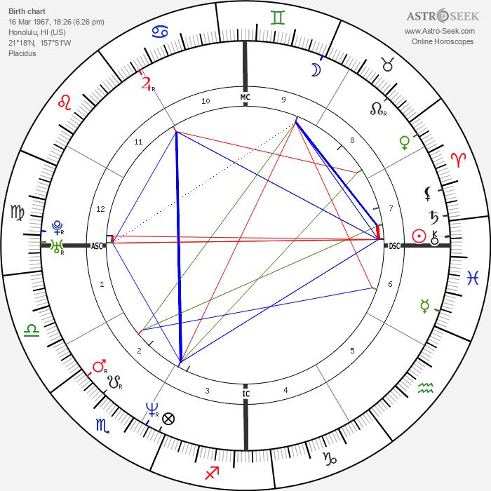 Lauren Graham - Astrology Natal Birth Chart