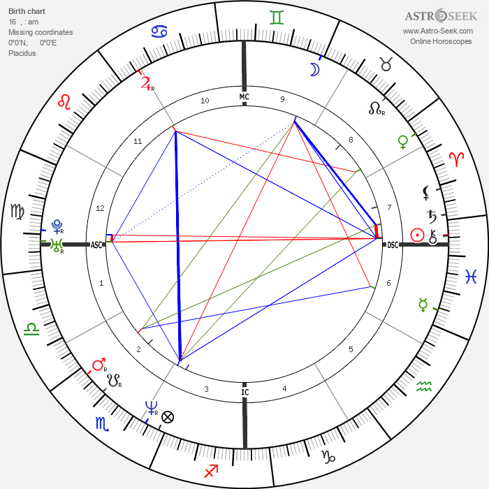 Lauren Graham - Astrology Natal Birth Chart