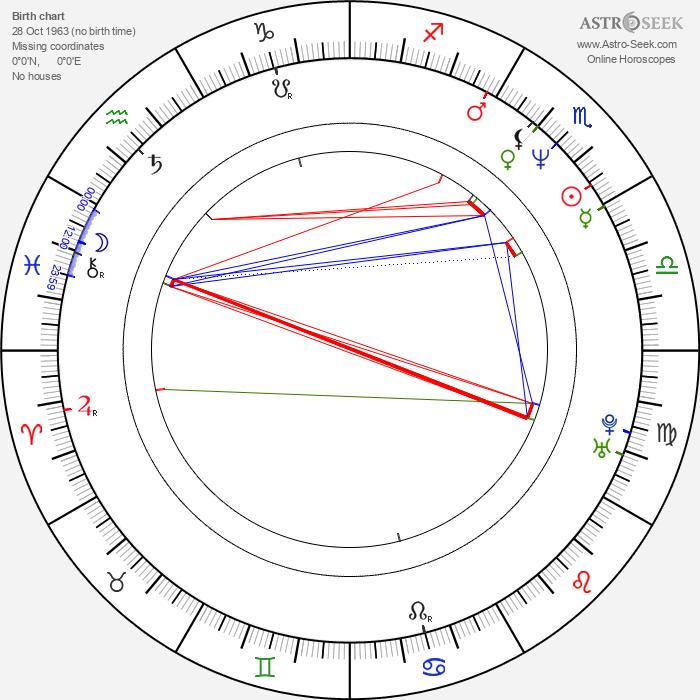 Lauren Holly - Astrology Natal Birth Chart
