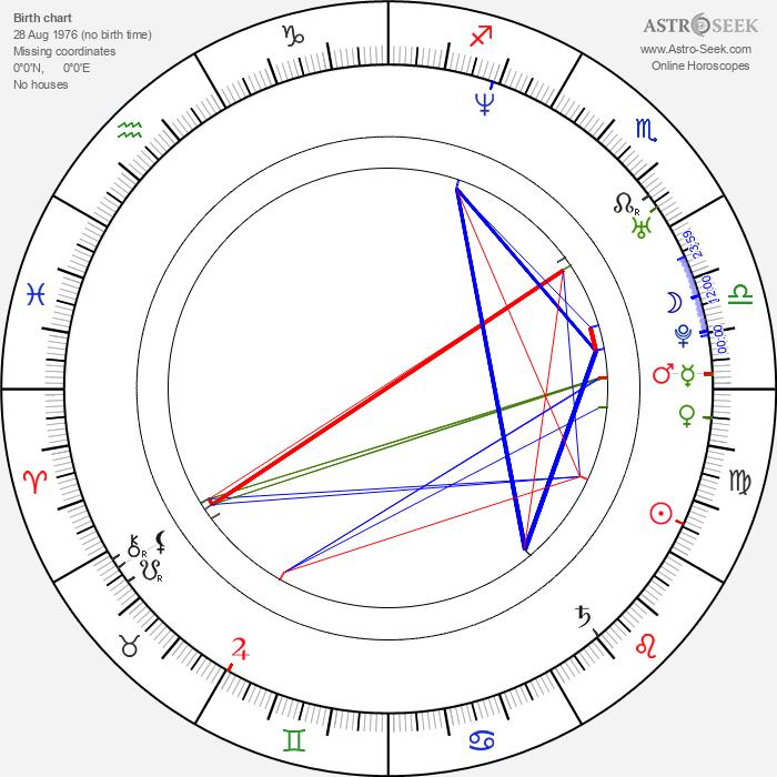 Lauren Jackson - Astrology Natal Birth Chart