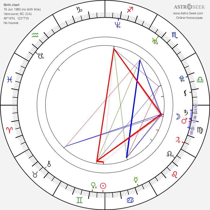 Lauren Lee Smith - Astrology Natal Birth Chart