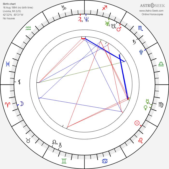 Lauren Mae Shafer - Astrology Natal Birth Chart