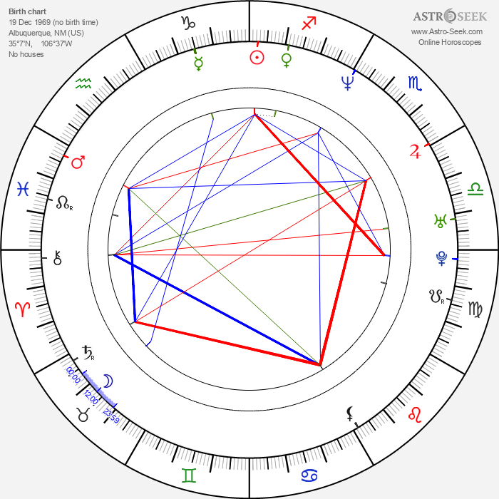 Lauren Sanchez - Astrology Natal Birth Chart