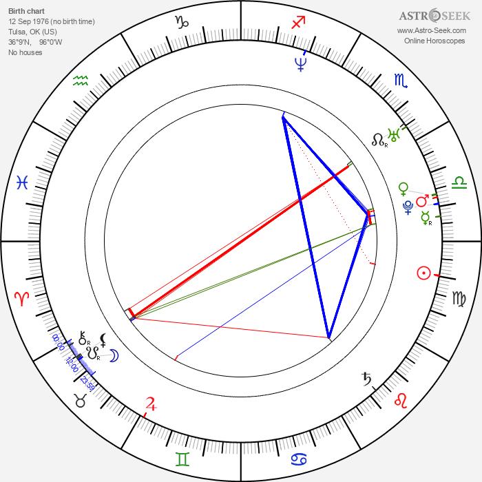 Lauren Stamile - Astrology Natal Birth Chart