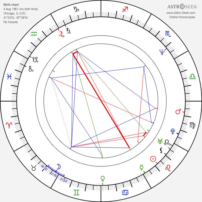 Lauren Tom - Astrology Natal Birth Chart