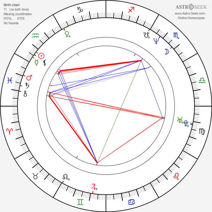 Laurence Côte - Astrology Natal Birth Chart