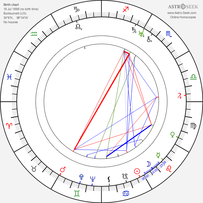 Laurence Criner - Astrology Natal Birth Chart