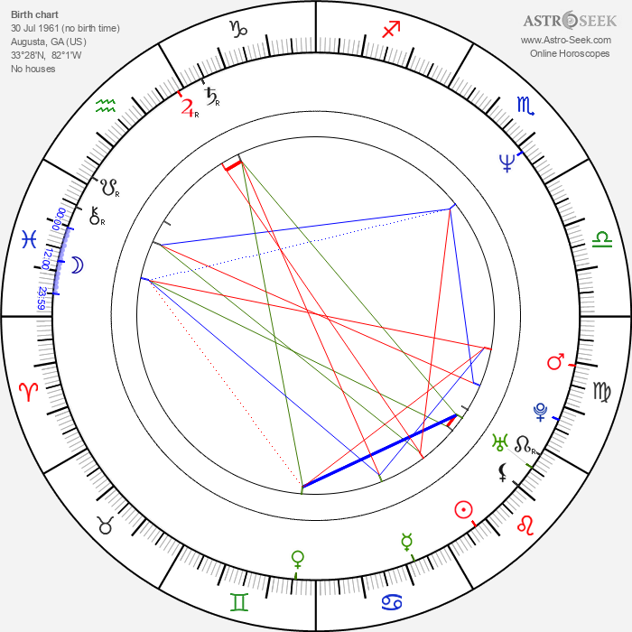 Laurence Fishburne - Astrology Natal Birth Chart
