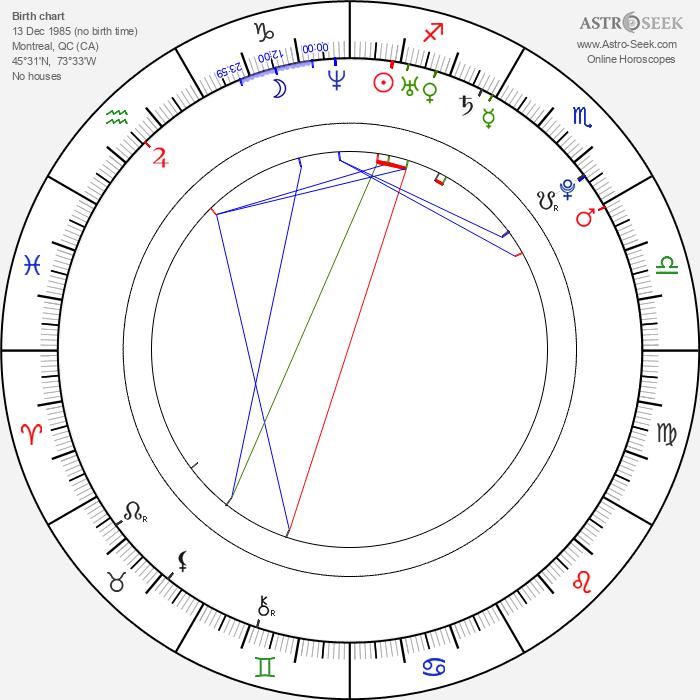 Laurence Leboeuf - Astrology Natal Birth Chart