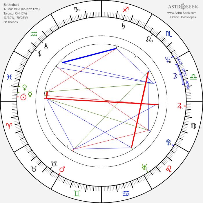 Laurene Landon - Astrology Natal Birth Chart