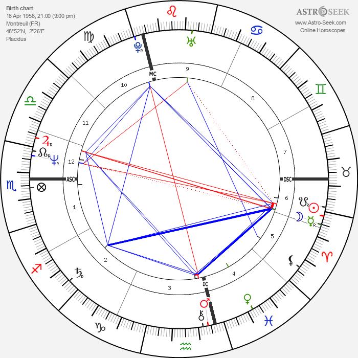 Laurent Baffie - Astrology Natal Birth Chart