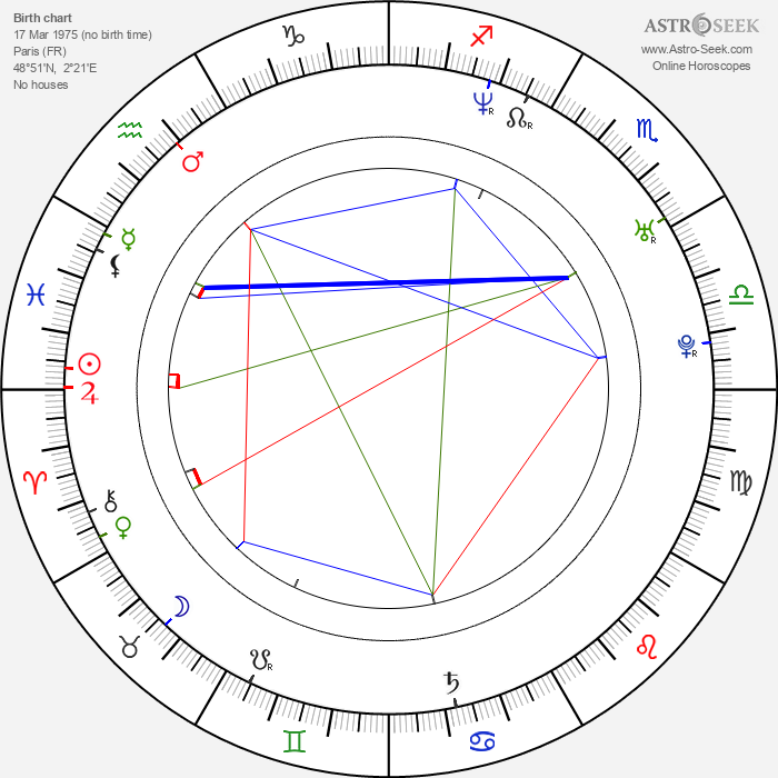 Laurent Briet - Astrology Natal Birth Chart