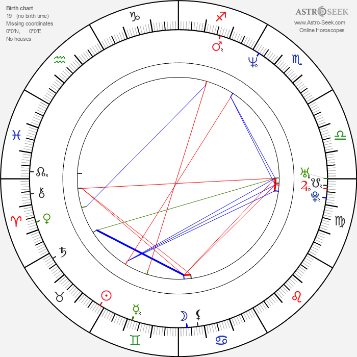 Laurent Courtiaud - Astrology Natal Birth Chart