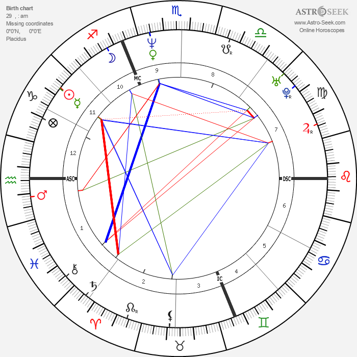 Laurent Gerra - Astrology Natal Birth Chart