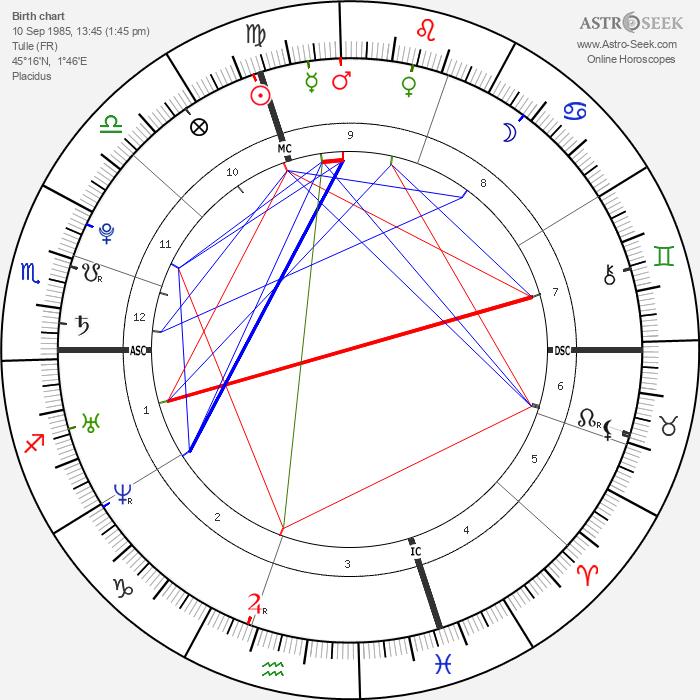 Laurent Koscielny - Astrology Natal Birth Chart
