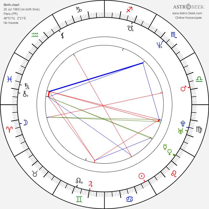 Laurent Lucas - Astrology Natal Birth Chart