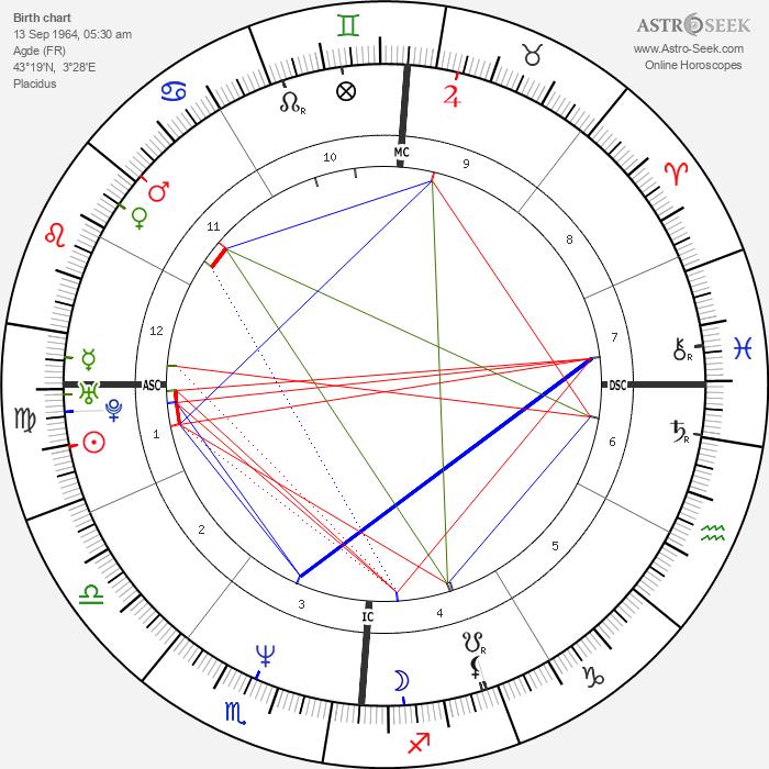 Laurent Pourcel - Astrology Natal Birth Chart