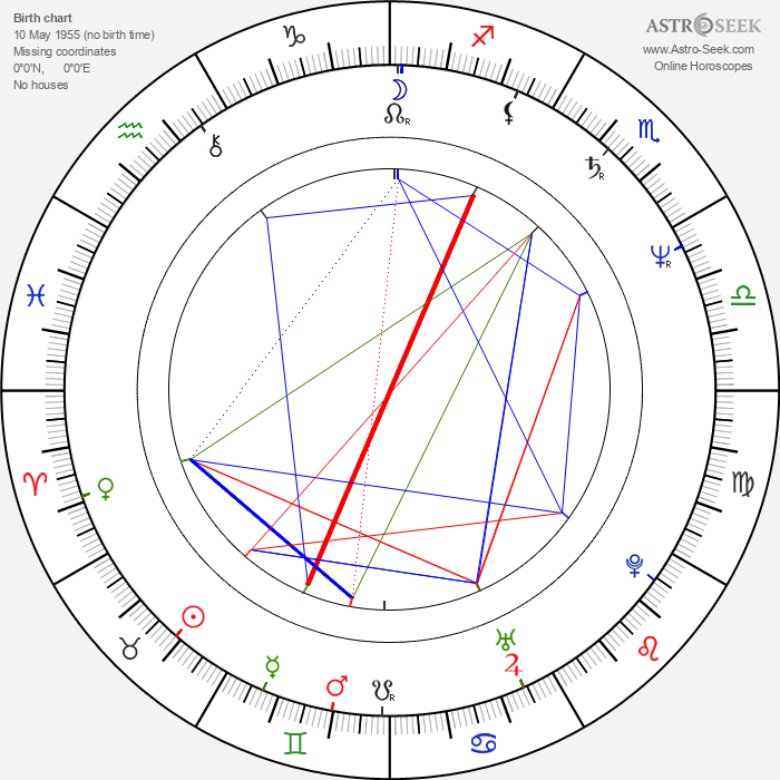 Laurent Spielvogel - Astrology Natal Birth Chart