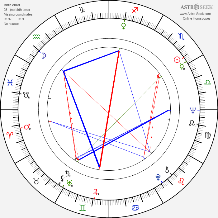 Lauri Brotherus - Astrology Natal Birth Chart