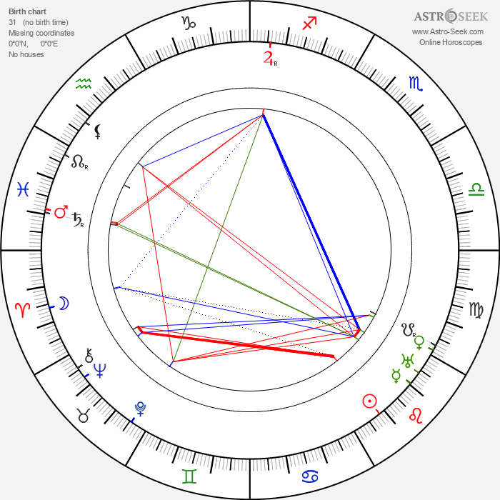 Lauri Näre - Astrology Natal Birth Chart