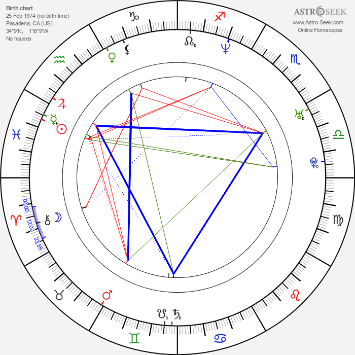 Laurie Fortier - Astrology Natal Birth Chart