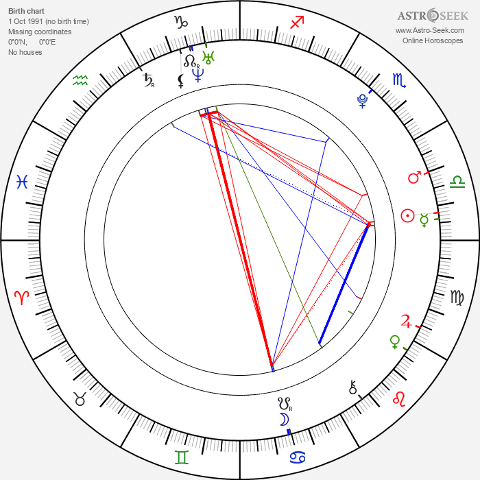 Laurie Kimsey - Astrology Natal Birth Chart