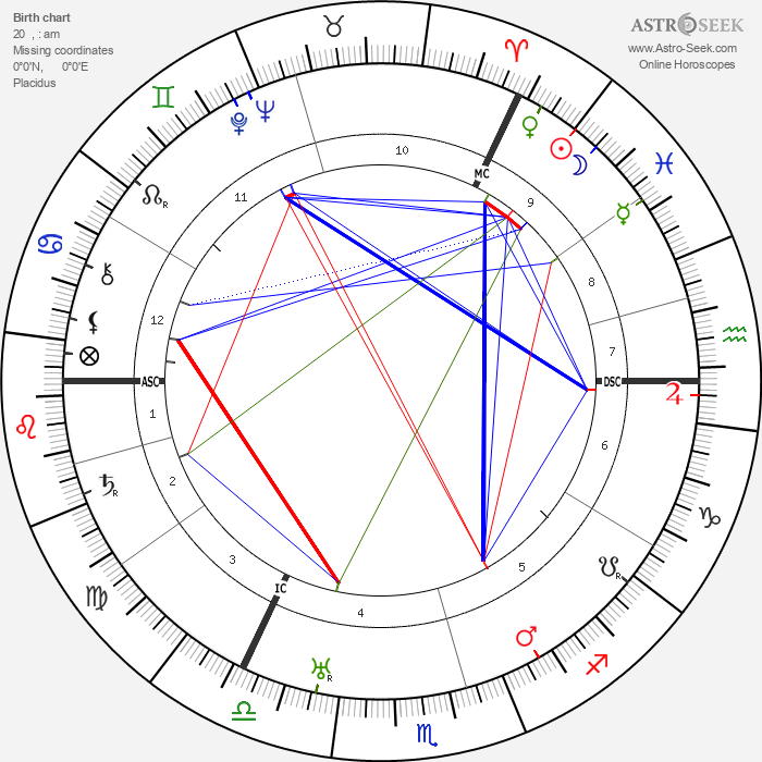 Lauritz Melchior - Astrology Natal Birth Chart