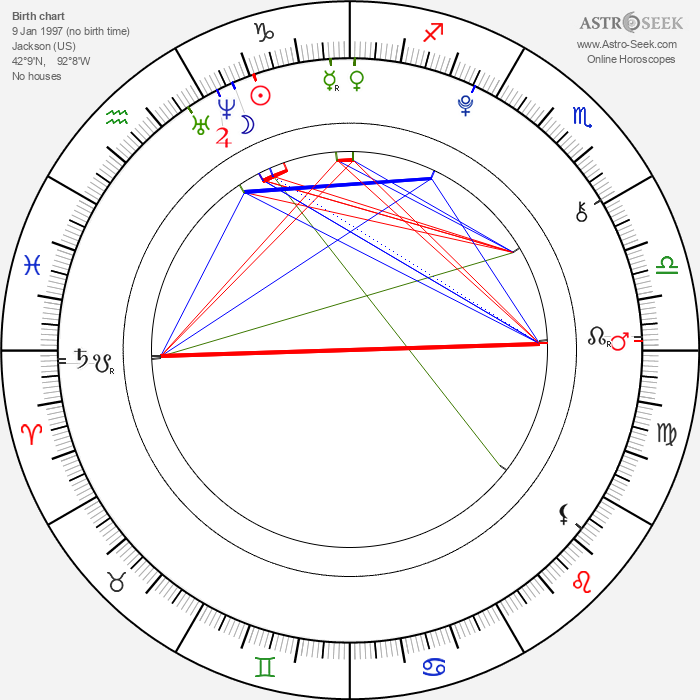Lauryn McClain - Astrology Natal Birth Chart
