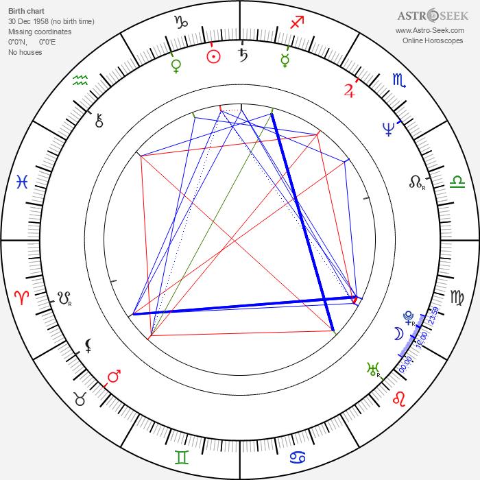 Lav Diaz - Astrology Natal Birth Chart