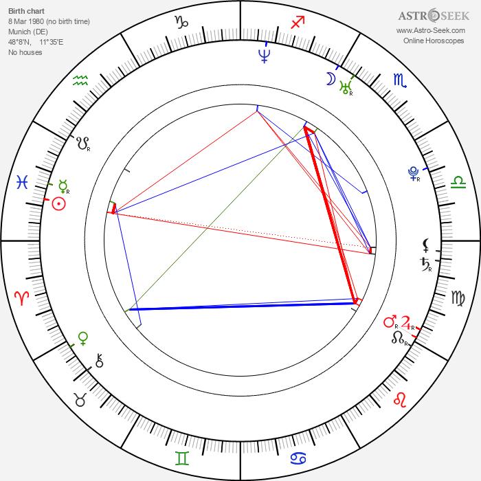 Lavinia Wilson - Astrology Natal Birth Chart
