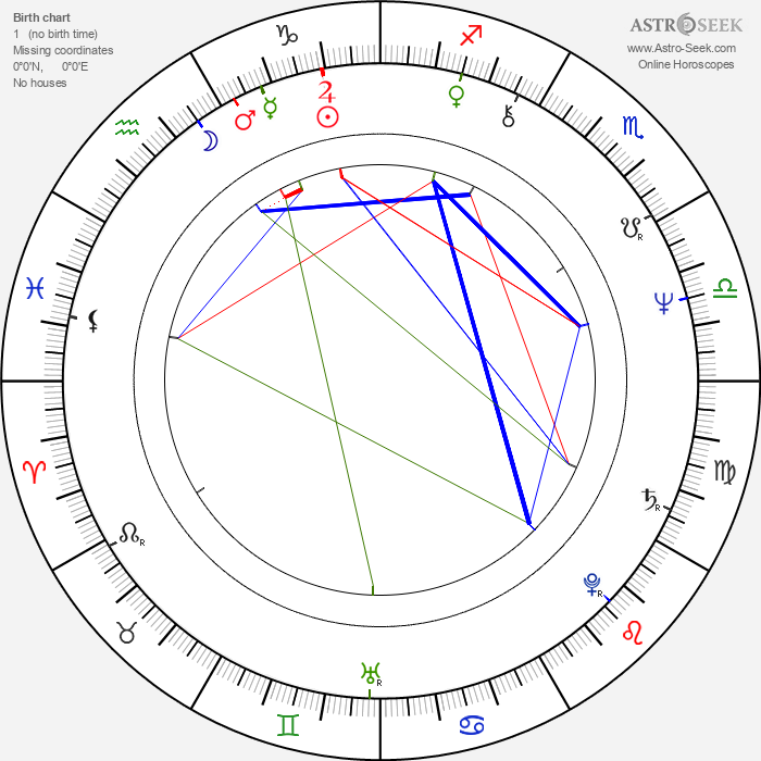 Lawrence Ah Mon - Astrology Natal Birth Chart