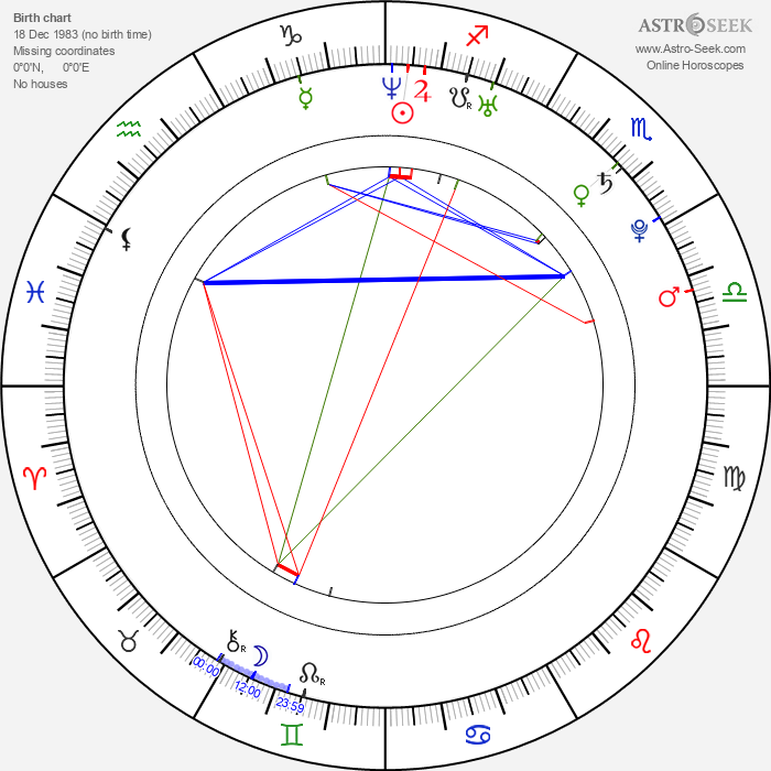 Lawrence Arcouette - Astrology Natal Birth Chart