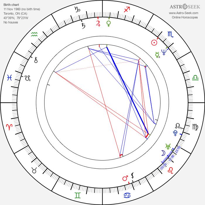 Lawrence Bayne - Astrology Natal Birth Chart