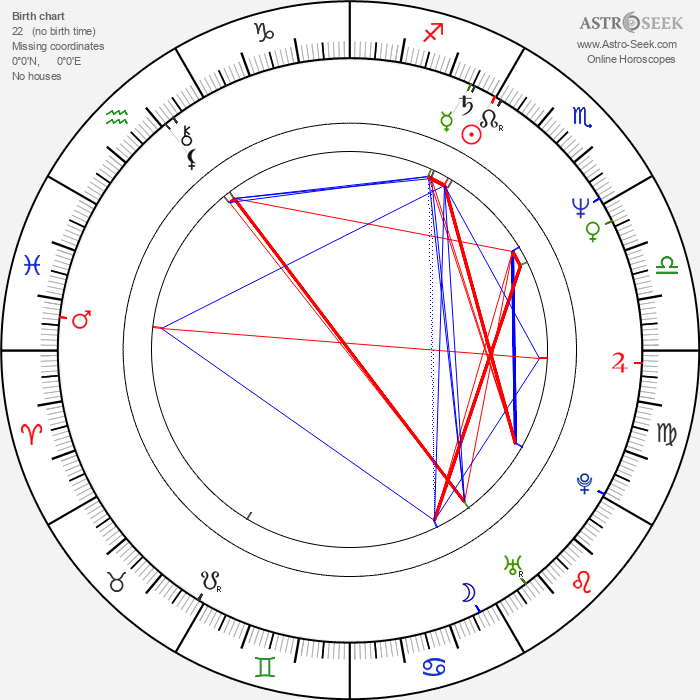 Lawrence Gowan - Astrology Natal Birth Chart