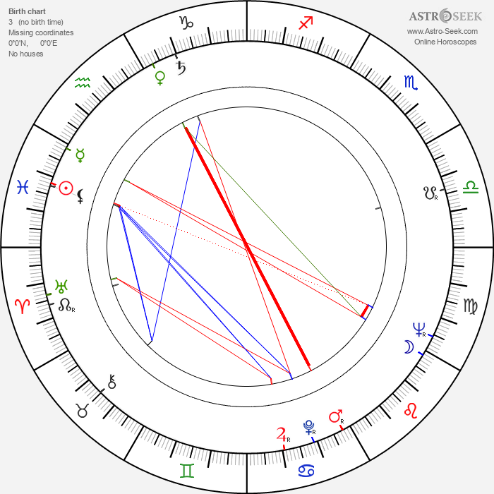 Lawrence Hauben - Astrology Natal Birth Chart