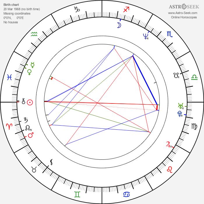 Lawrence Makoare - Astrology Natal Birth Chart