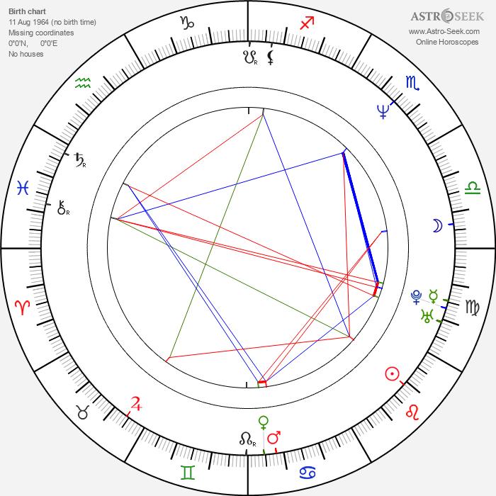Lawrence Monoson - Astrology Natal Birth Chart