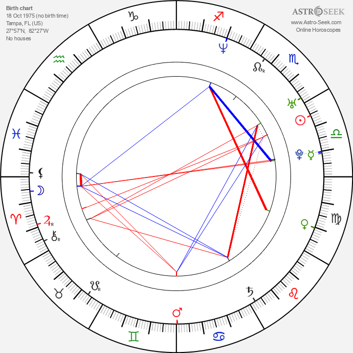 Lawrence Page - Astrology Natal Birth Chart