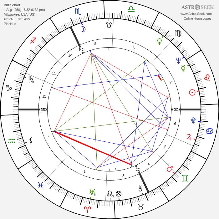 Lawrence Sidney Eagleburger - Astrology Natal Birth Chart