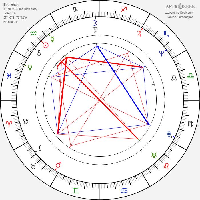 Lawrence Taylor - Astrology Natal Birth Chart