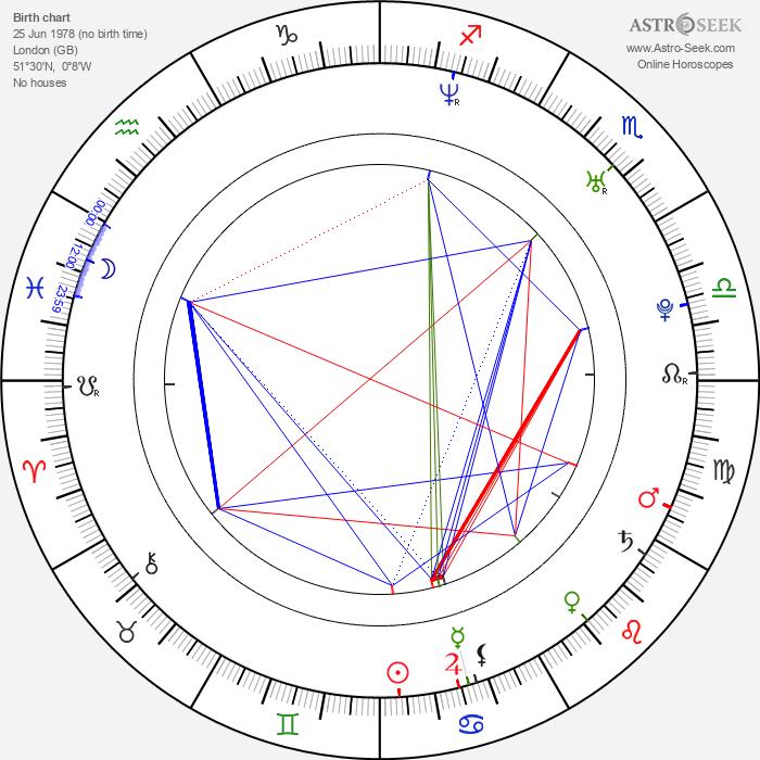 Layla El - Astrology Natal Birth Chart