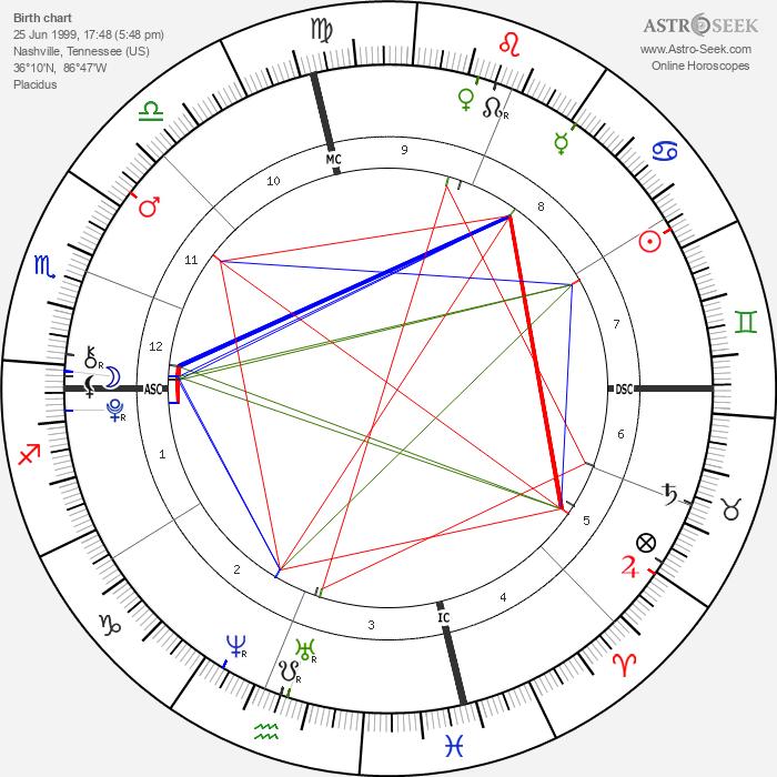 Layla Laseter - Astrology Natal Birth Chart