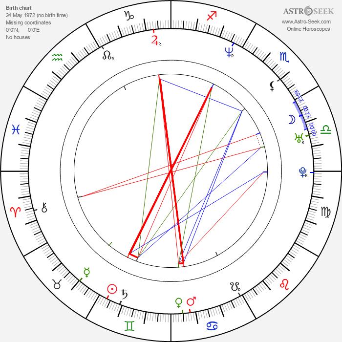Layne Beachley - Astrology Natal Birth Chart