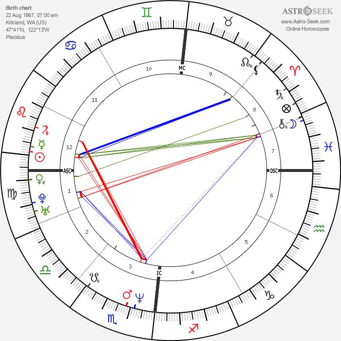 Layne Staley - Astrology Natal Birth Chart